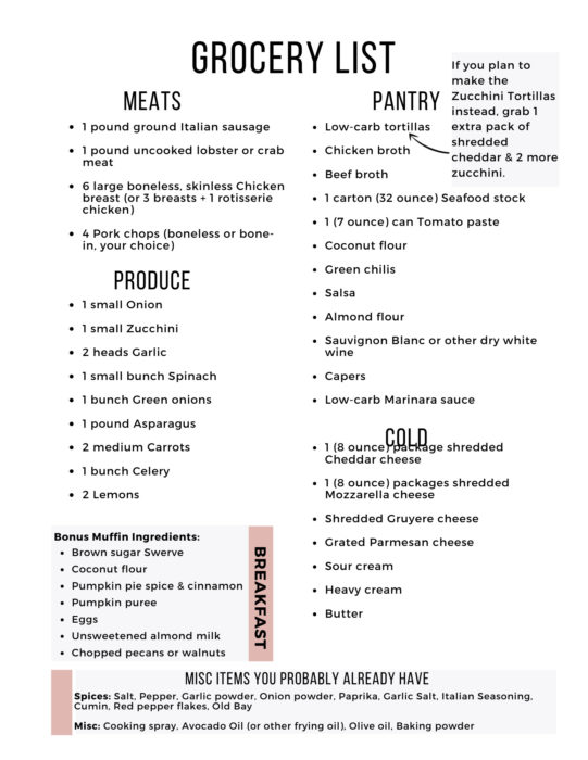 Week 20 Keto Meal Plan Grocery List