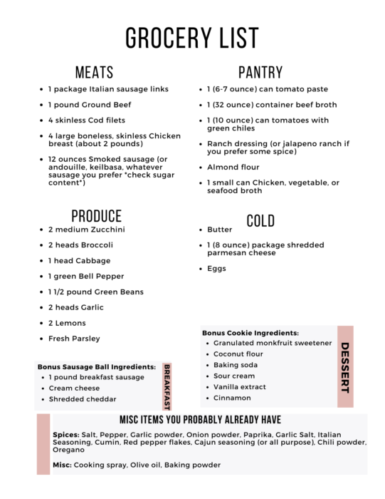 Easy Keto Meal Plan Grocery List